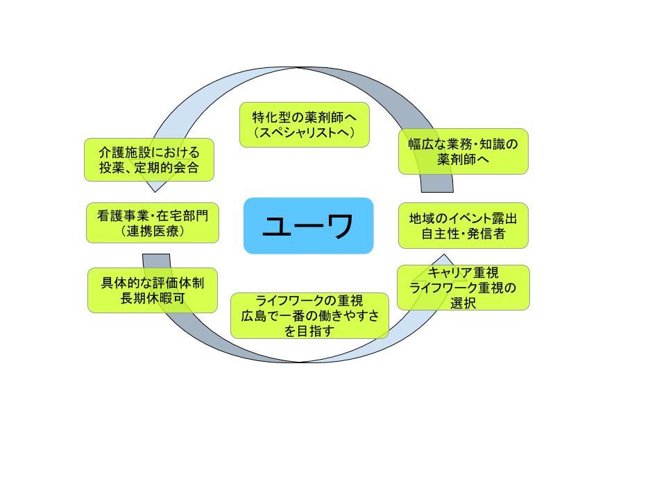 http://www.yu-wa-co.jp/staff/images/%E7%84%A1%E9%A1%8C%E3%81%AE%E5%9B%B3%E5%BD%A2%E6%8F%8F%E7%94%BB.jpg